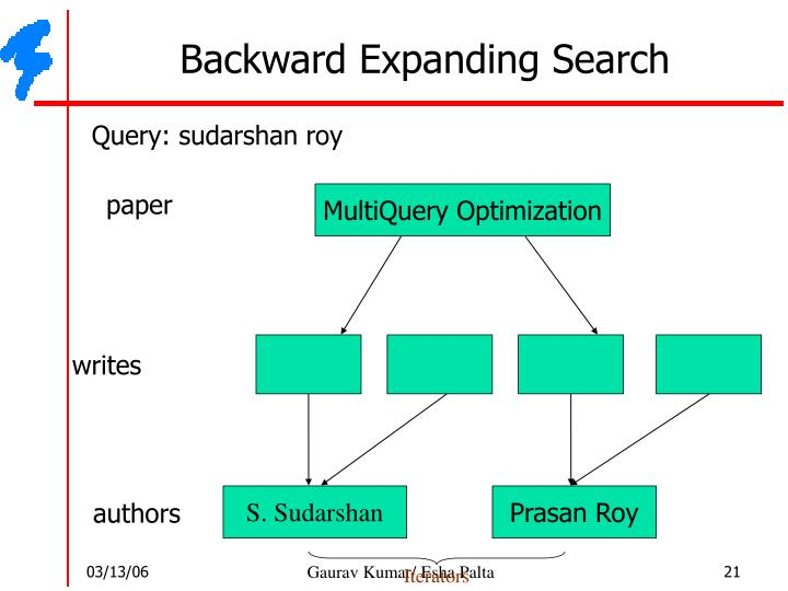 Query: sudarshan roy