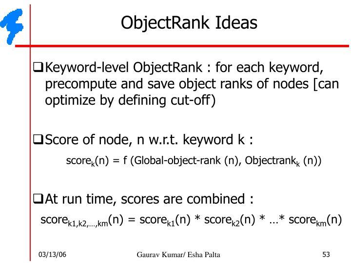 ObjectRank Ideas