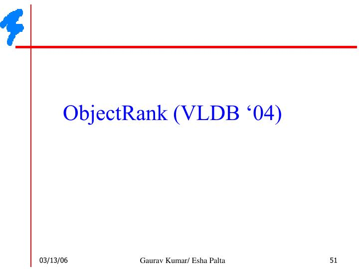 ObjectRank (VLDB '04)
