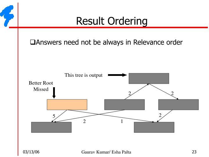 Result Ordering