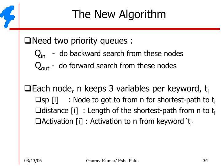 The New Algorithm