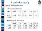 resultados p k 0