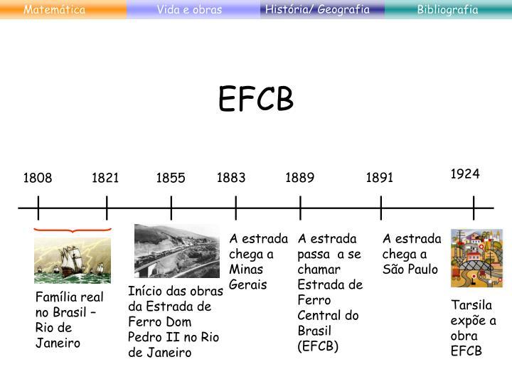 História/ Geografia
