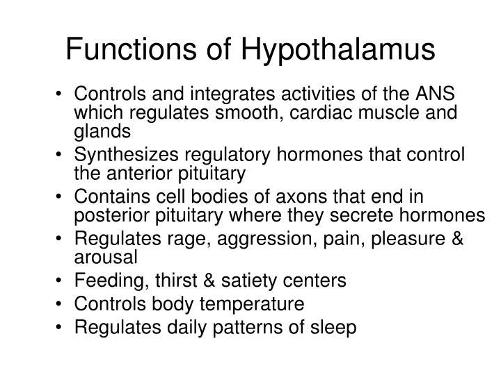 Functions of Hypothalamus