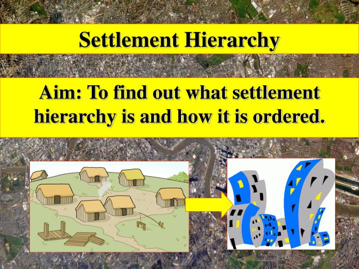 Settlement hierarchy