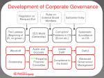 development of corporate governance