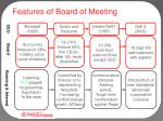 features of board of meeting