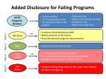 added disclosure for failing programs