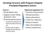 growing concerns with program integrity prompted regulatory action