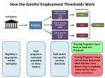 how the gainful employment thresholds work