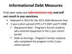 informational debt measures