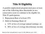 title iv eligibility