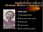 abraham maslow s need theory