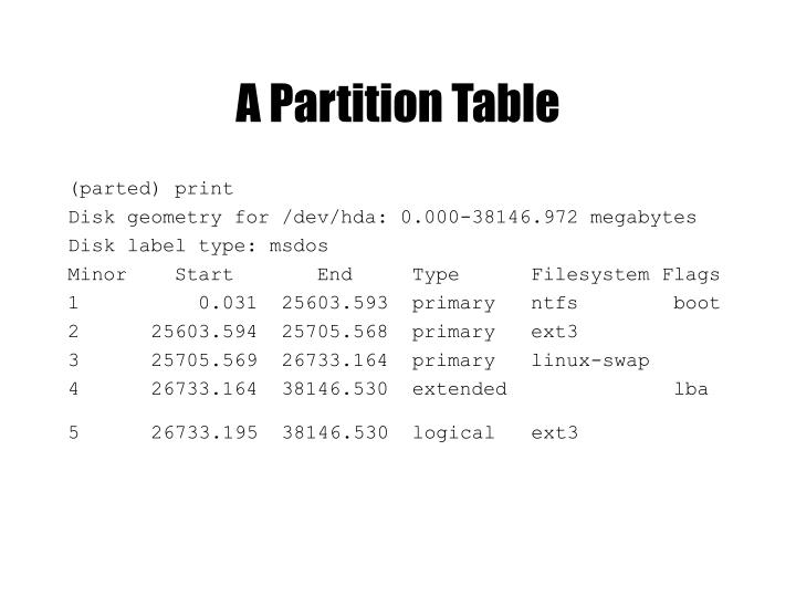 A Partition Table