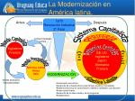 la modernizaci n en am rica latina