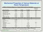 mechanical properties of various materials at room temperature
