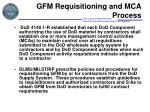 gfm requisitioning and mca process1