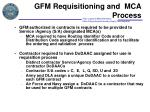 gfm requisitioning and mca process2