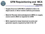 gfm requisitioning and mca process5