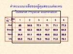 physical examination1