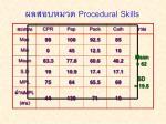 procedural skills