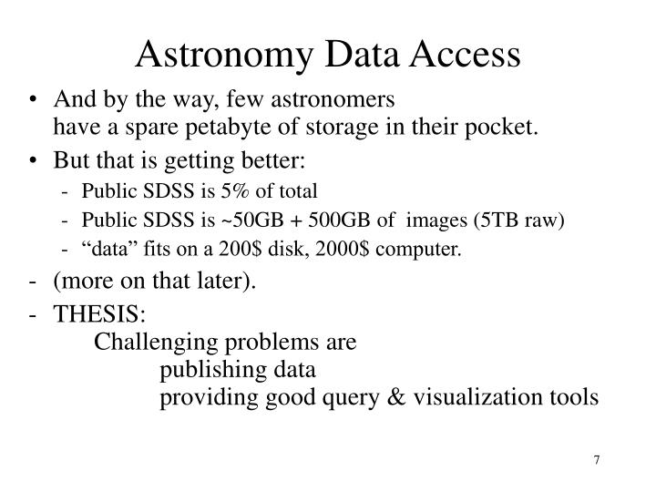 Astronomy Data Access