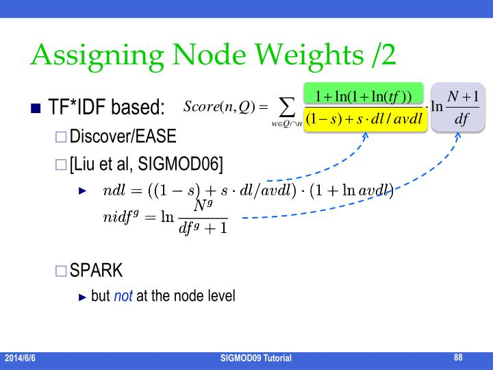 Assigning Node Weights /2