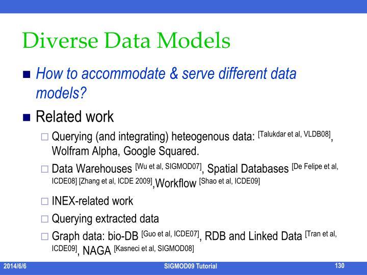 Diverse Data Models