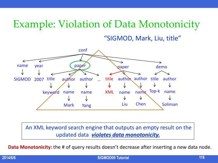 Example: Violation of Data