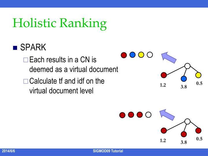 Holistic Ranking