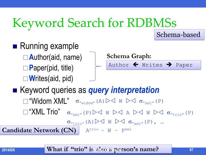 Keyword Search for RDBMSs