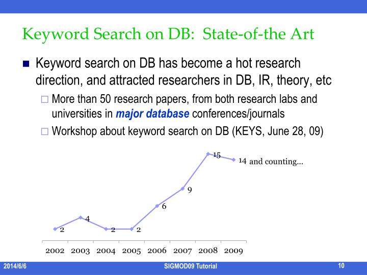 Keyword Search on DB:  State-of-the Art