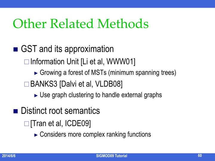 Other Related Methods