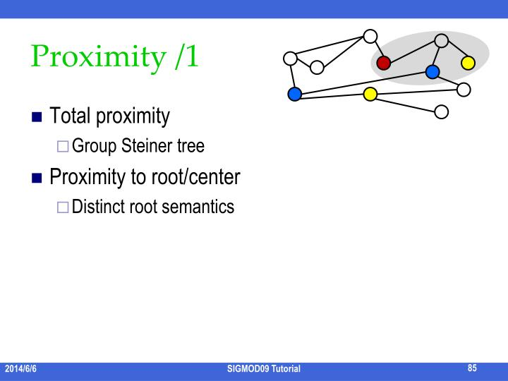 Proximity /1
