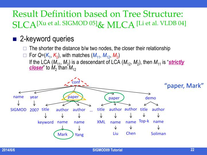 Result Definition based on Tree Structure: