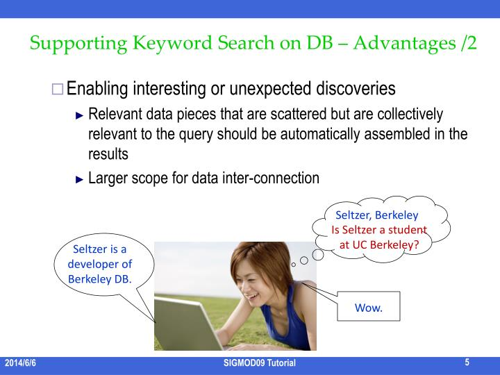 Supporting Keyword