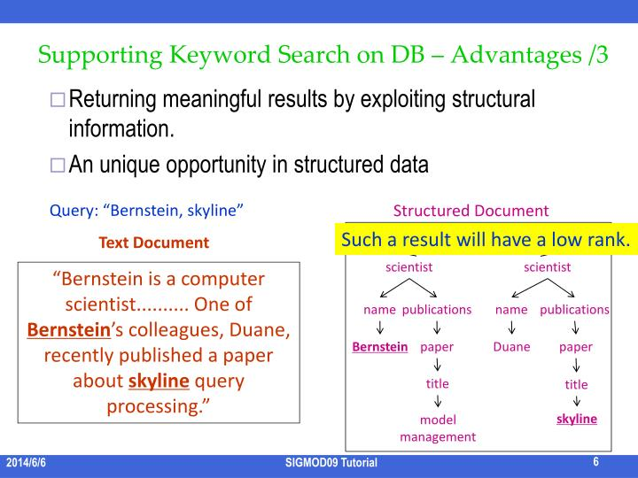 Supporting Keyword Search on DB – Advantages /3