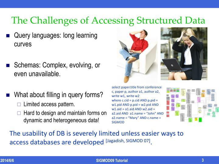 The challenges of accessing structured data