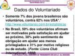 dados do voluntariado
