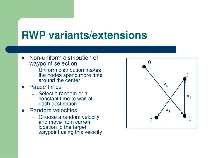 RWP variants/extensions