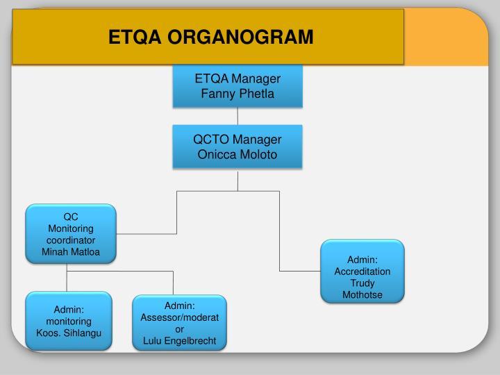 ETQA ORGANOGRAM