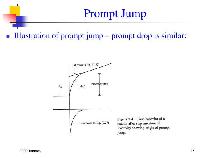 Prompt Jump