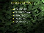 levels of war
