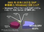 2003 sap windows db