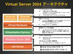 virtual server 20043
