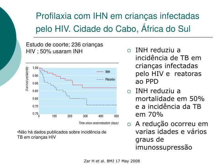 Profilaxia com IHN em crianças infectadas pelo HIV. Cidade do Cabo, África do Sul