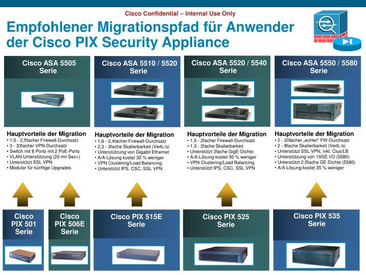 Cisco ASA 5510 / 5520