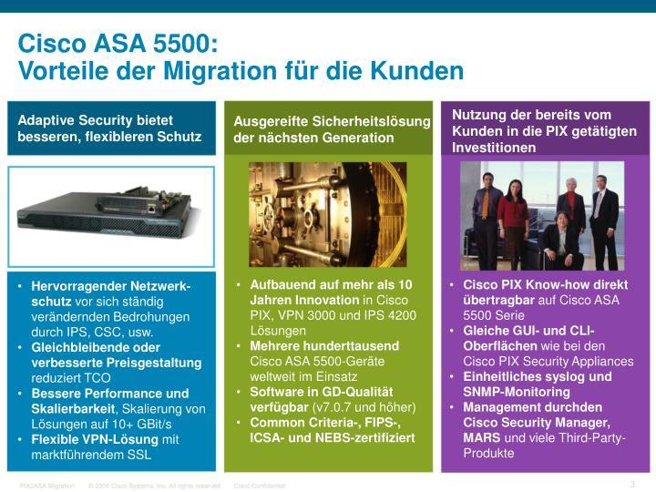 Cisco ASA 5500: