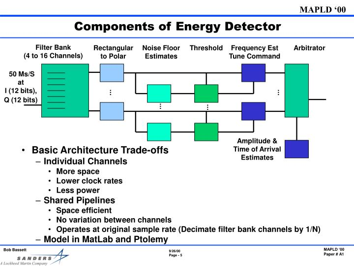 Components of Energy Detector