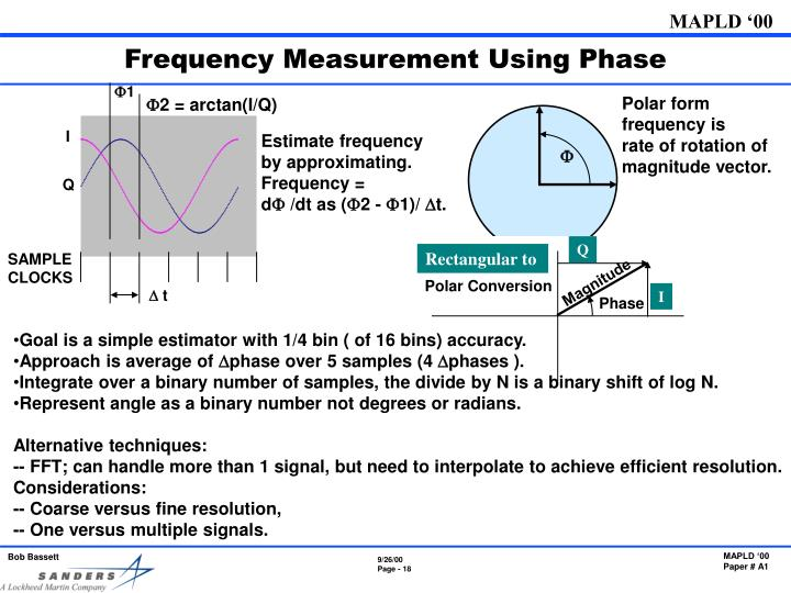 Frequency Measurement Using Phase